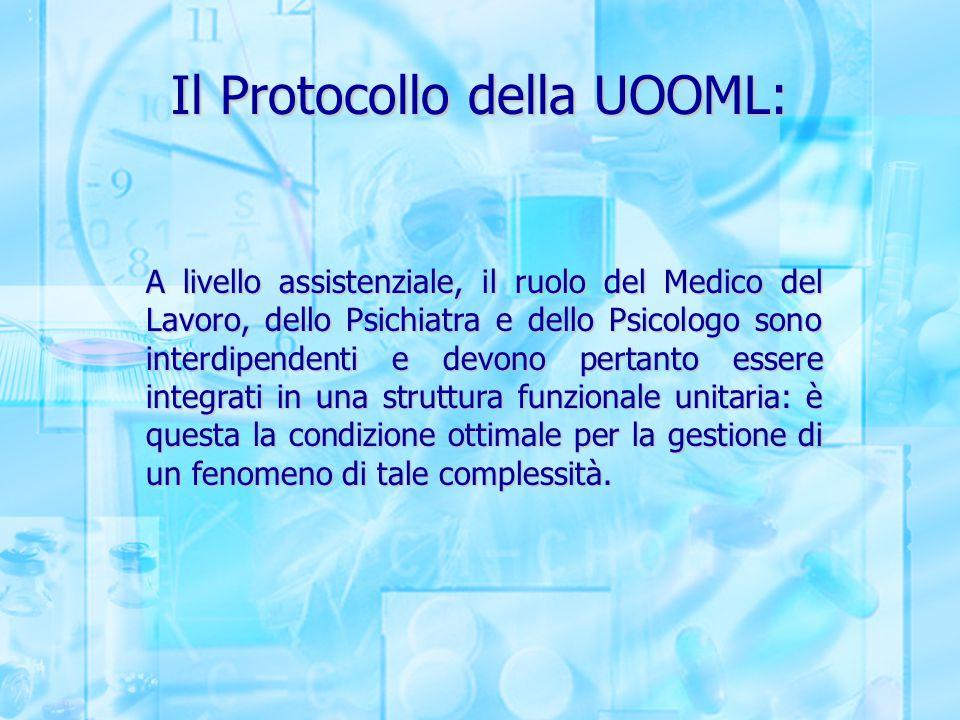 Il Protocollo della UOOML: A livello assistenziale, il ruolo del Medico del Lavoro, dello Psichiatra e dello Psicologo sono interdipendenti e devono p