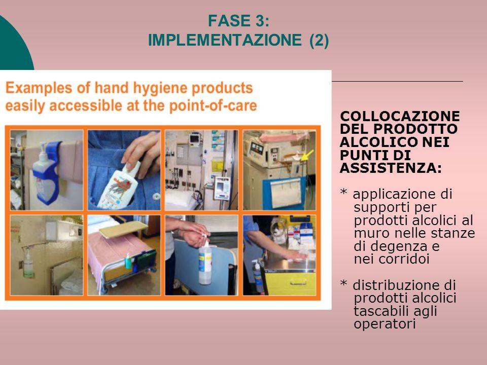 FASE 3: IMPLEMENTAZIONE (2) COLLOCAZIONE DEL PRODOTTO ALCOLICO NEI PUNTI DI ASSISTENZA: * applicazione di supporti per prodotti alcolici al muro nelle