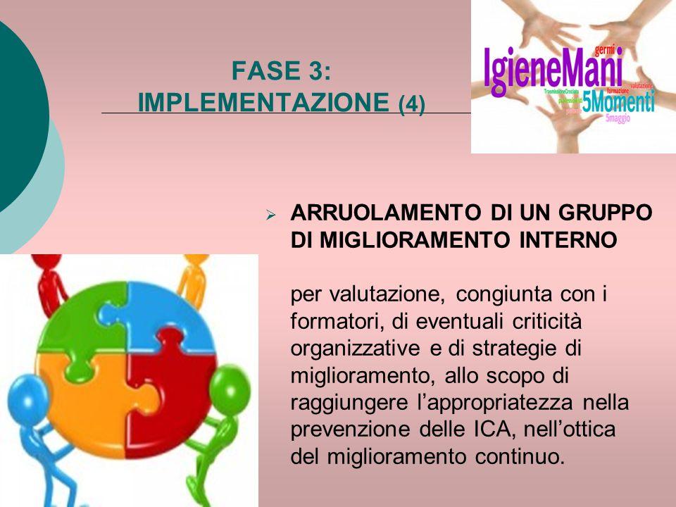 FASE 3: IMPLEMENTAZIONE (4)  ARRUOLAMENTO DI UN GRUPPO DI MIGLIORAMENTO INTERNO per valutazione, congiunta con i formatori, di eventuali criticità or
