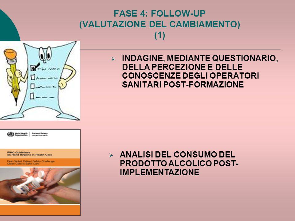 FASE 4: FOLLOW-UP (VALUTAZIONE DEL CAMBIAMENTO) (1)  INDAGINE, MEDIANTE QUESTIONARIO, DELLA PERCEZIONE E DELLE CONOSCENZE DEGLI OPERATORI SANITARI PO