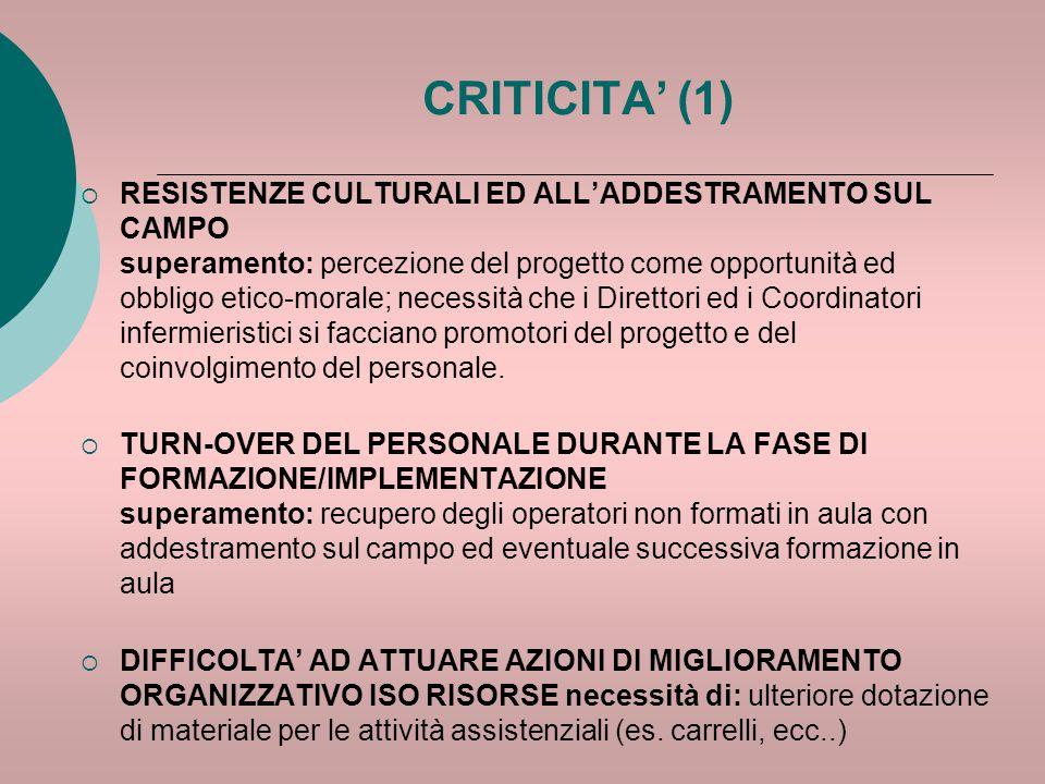 CRITICITA' (1)  RESISTENZE CULTURALI ED ALL'ADDESTRAMENTO SUL CAMPO superamento: percezione del progetto come opportunità ed obbligo etico-morale; ne