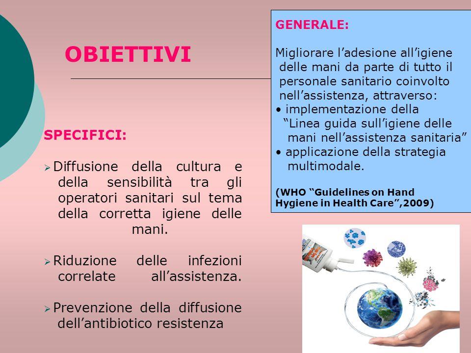 OBIETTIVI SPECIFICI:  Diffusione della cultura e della sensibilità tra gli operatori sanitari sul tema della corretta igiene delle mani.  Riduzione