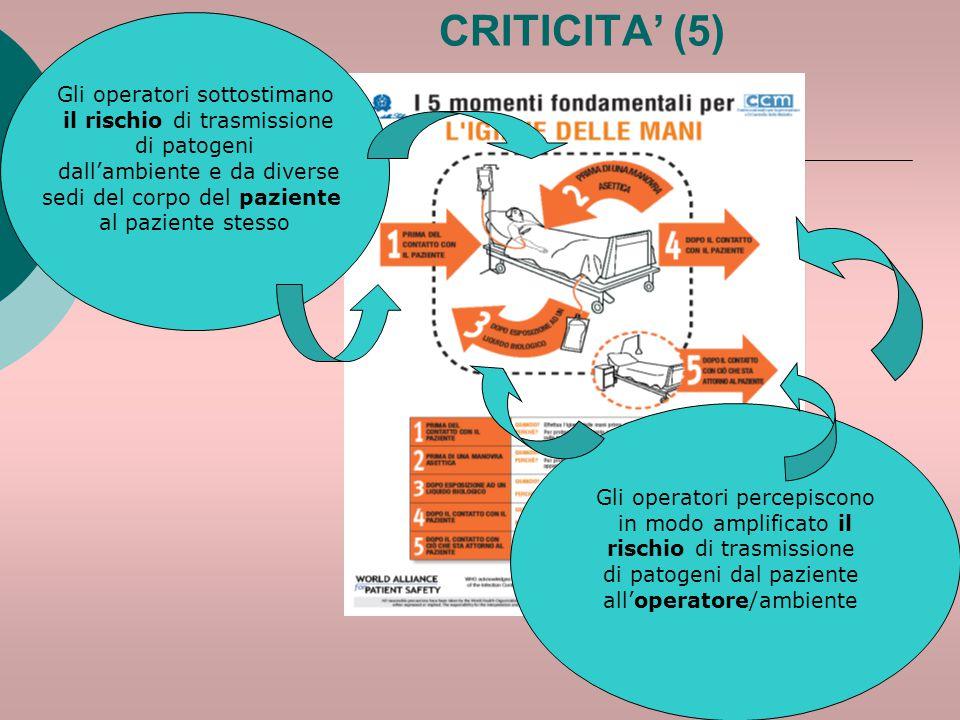 CRITICITA' (5) Gli operatori percepiscono in modo amplificato il rischio di trasmissione di patogeni dal paziente all'operatore/ambiente Gli operatori
