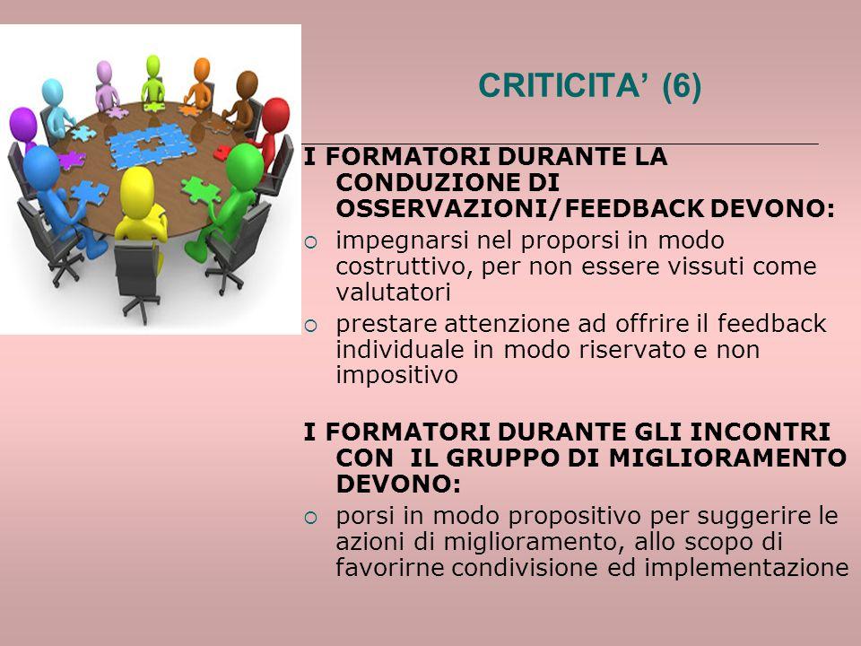 CRITICITA' (6) I FORMATORI DURANTE LA CONDUZIONE DI OSSERVAZIONI/FEEDBACK DEVONO:  impegnarsi nel proporsi in modo costruttivo, per non essere vissut