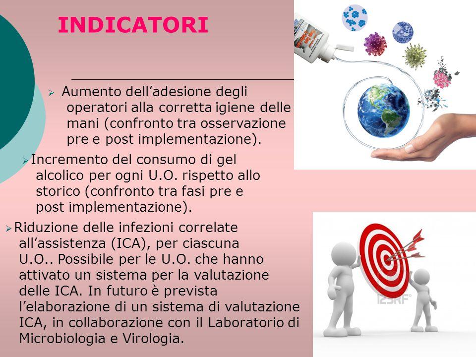 FASE 4: FOLLOW-UP (VALUTAZIONE DEL CAMBIAMENTO) (1)  INDAGINE, MEDIANTE QUESTIONARIO, DELLA PERCEZIONE E DELLE CONOSCENZE DEGLI OPERATORI SANITARI POST-FORMAZIONE  ANALISI DEL CONSUMO DEL PRODOTTO ALCOLICO POST- IMPLEMENTAZIONE