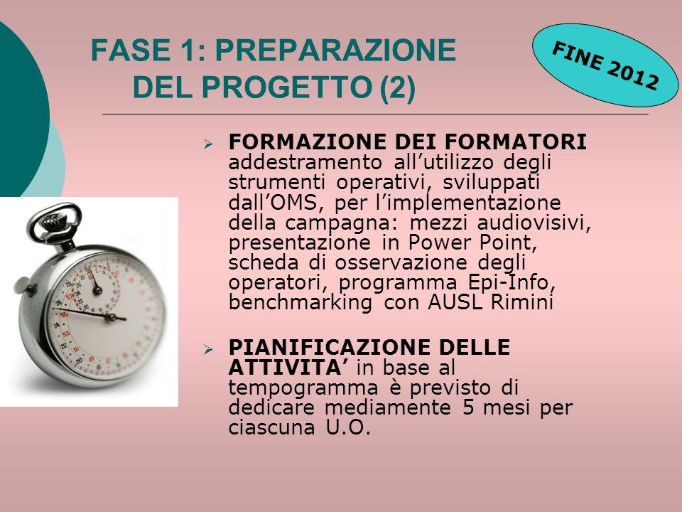 FASE 1: PREPARAZIONE DEL PROGETTO (2)  FORMAZIONE DEI FORMATORI addestramento all'utilizzo degli strumenti operativi, sviluppati dall'OMS, per l'impl