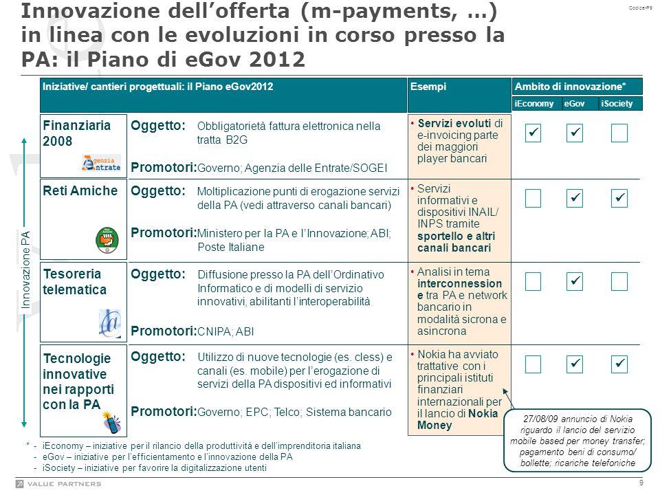 9 Codice-P9 Innovazione dell'offerta (m-payments, …) in linea con le evoluzioni in corso presso la PA: il Piano di eGov 2012 Innovazione PA Iniziative