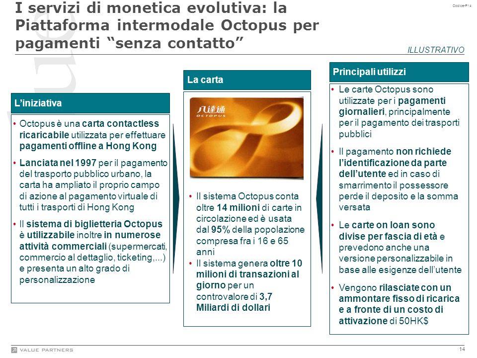 """14 Codice-P14 I servizi di monetica evolutiva: la Piattaforma intermodale Octopus per pagamenti """"senza contatto"""" ILLUSTRATIVO Le carte Octopus sono ut"""