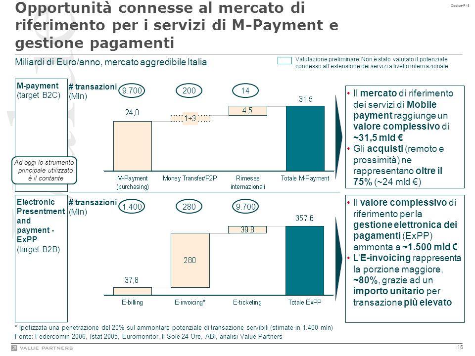 16 Codice-P16 Opportunità connesse al mercato di riferimento per i servizi di M-Payment e gestione pagamenti Miliardi di Euro/anno, mercato aggredibil