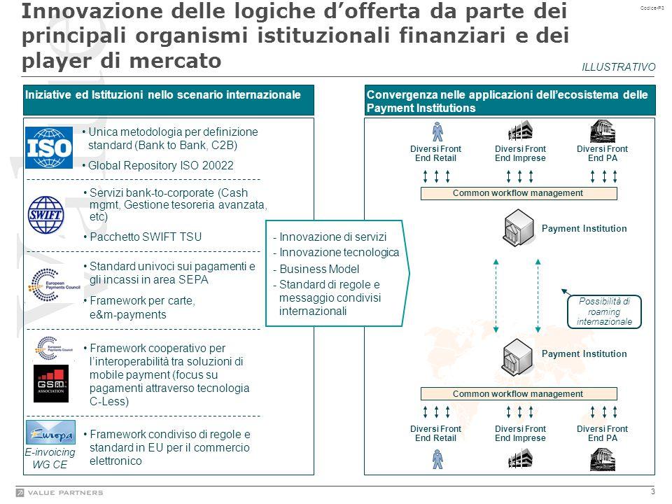 3 Codice-P3 Innovazione delle logiche d'offerta da parte dei principali organismi istituzionali finanziari e dei player di mercato Iniziative ed Istit