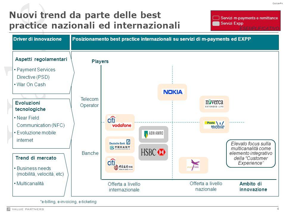 4 Codice-P4 Servizi m-payments e remittance Servizi Expp Nuovi trend da parte delle best practice nazionali ed internazionali ESEMPLIFICATIVO *e-billi