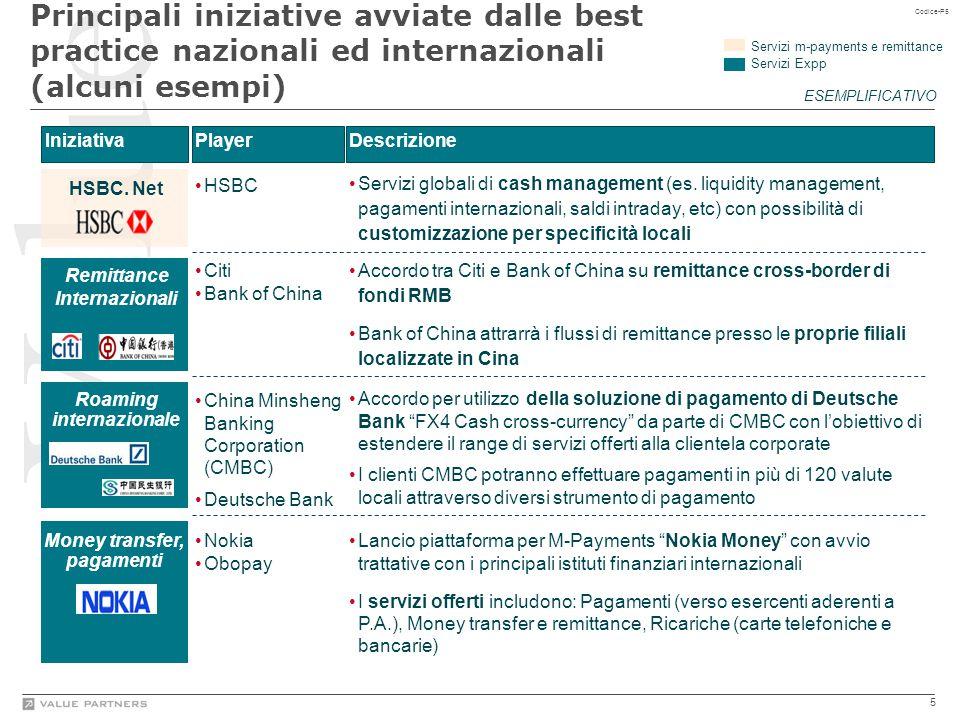 5 Codice-P5 Principali iniziative avviate dalle best practice nazionali ed internazionali (alcuni esempi) IniziativaPlayerDescrizione HSBC Servizi glo
