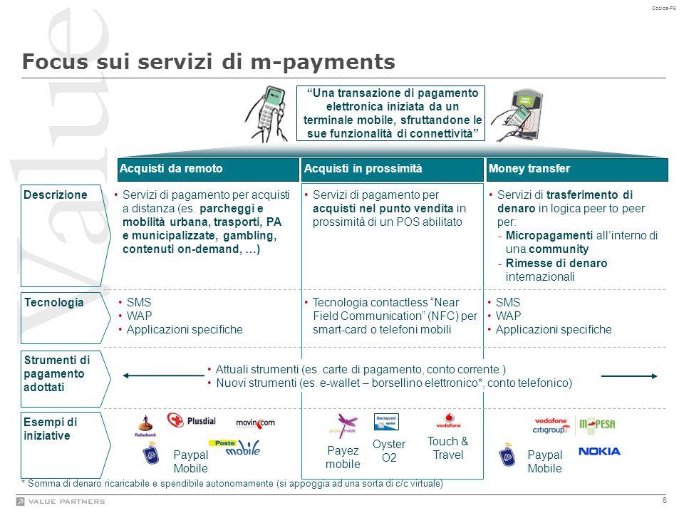 6 Codice-P6 Focus sui servizi di m-payments Acquisti da remotoAcquisti in prossimitàMoney transfer Descrizione Servizi di pagamento per acquisti a dis