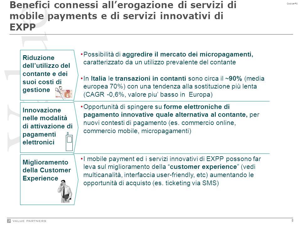 8 Codice-P8 Benefici connessi all'erogazione di servizi di mobile payments e di servizi innovativi di EXPP Riduzione dell'utilizzo del contante e dei