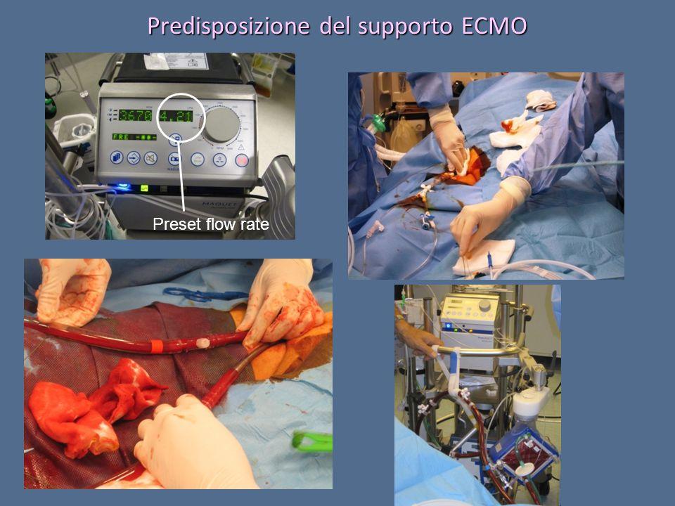 Predisposizione del supporto ECMO Preset flow rate