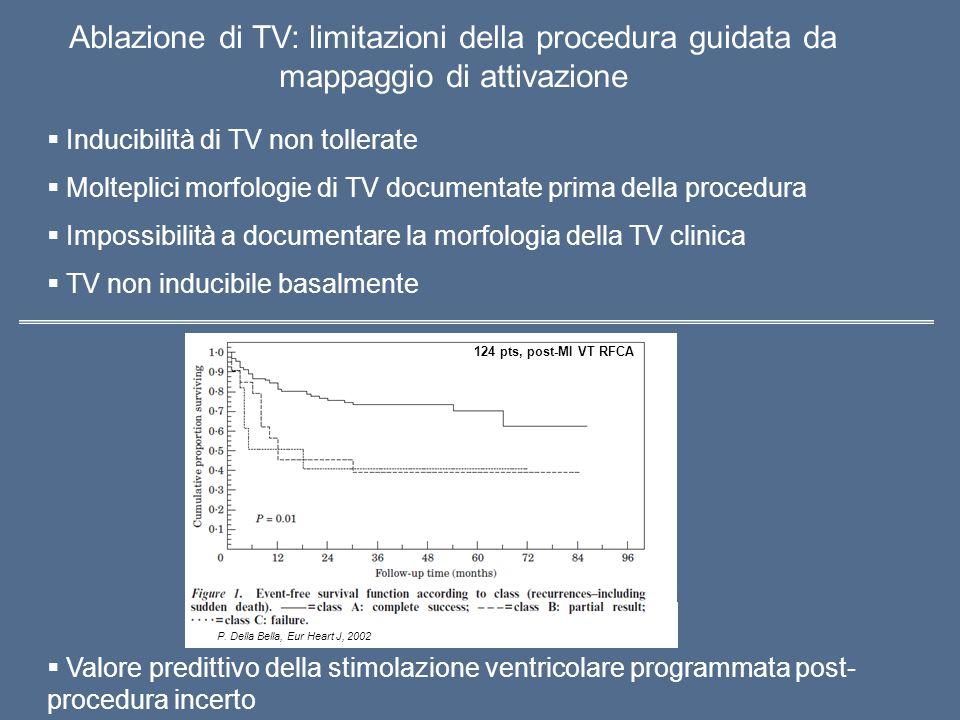 Ablazione di TV: limitazioni della procedura guidata da mappaggio di attivazione  Inducibilità di TV non tollerate  Molteplici morfologie di TV docu