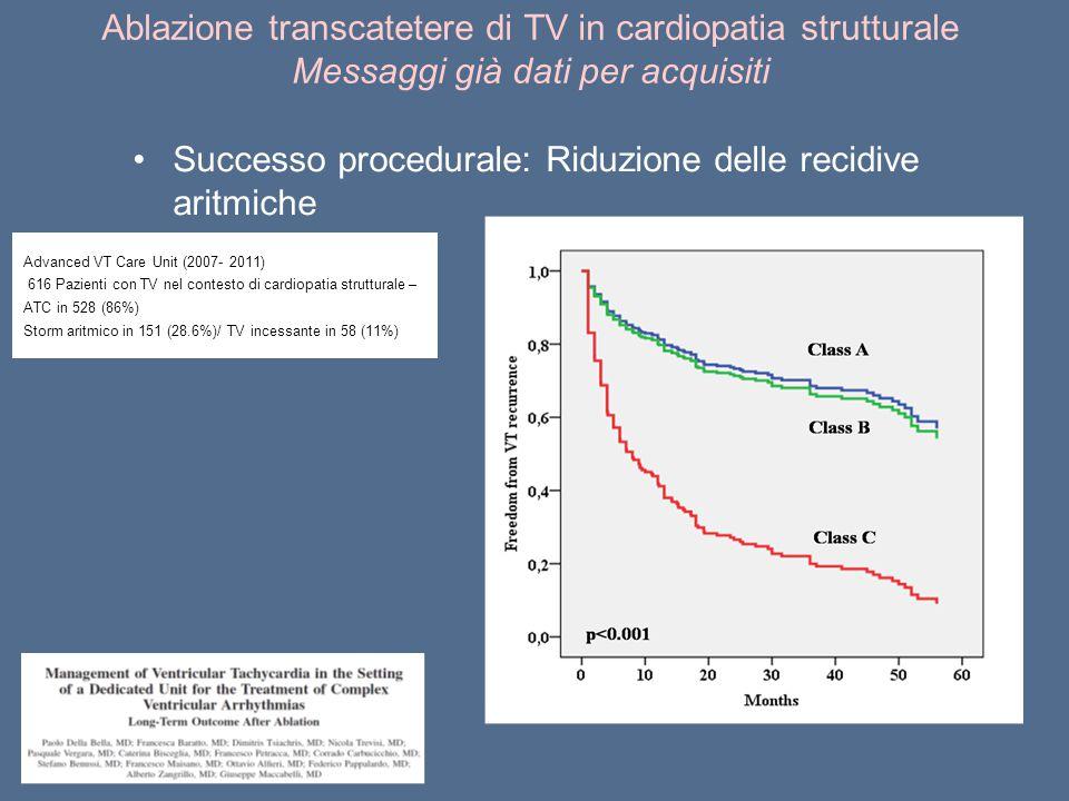 Successo procedurale: Riduzione delle recidive aritmiche Ablazione transcatetere di TV in cardiopatia strutturale Messaggi già dati per acquisiti Adva