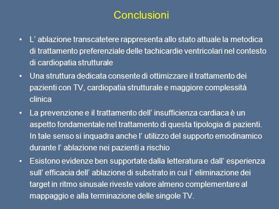 L' ablazione transcatetere rappresenta allo stato attuale la metodica di trattamento preferenziale delle tachicardie ventricolari nel contesto di card