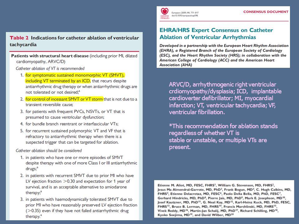 ARVC/D, arrhythmogenic right ventricular crdiomyopathy/dysplasia; ICD, implantable cardioverter defibrillator; MI, myocardial infarction; VT, ventricu
