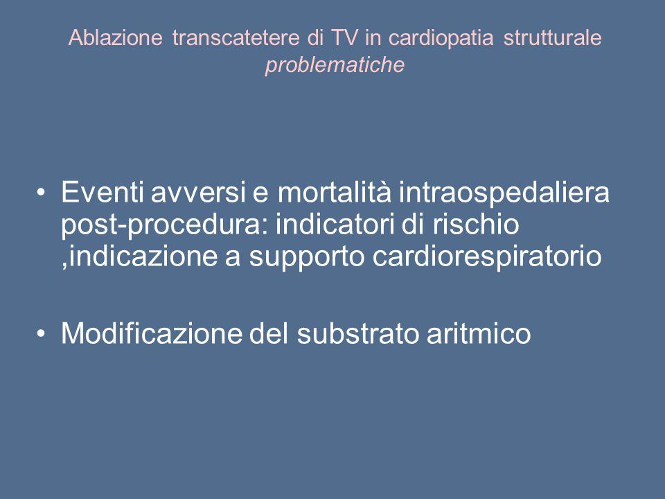 Eventi avversi e mortalità intraospedaliera post-procedura: indicatori di rischio,indicazione a supporto cardiorespiratorio Modificazione del substrat