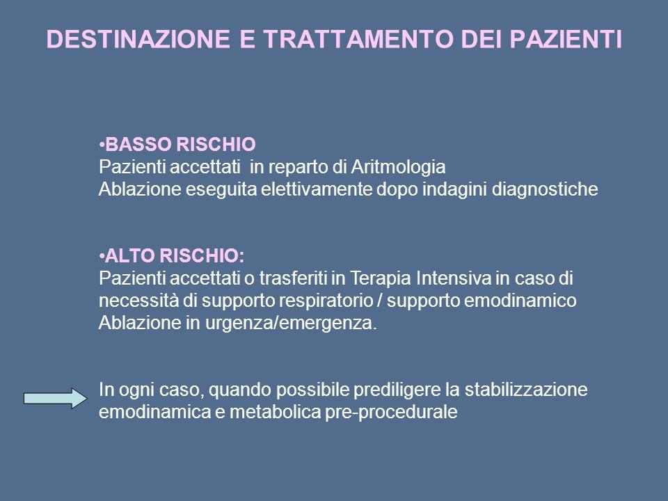 BASSO RISCHIO Pazienti accettati in reparto di Aritmologia Ablazione eseguita elettivamente dopo indagini diagnostiche ALTO RISCHIO: Pazienti accettat
