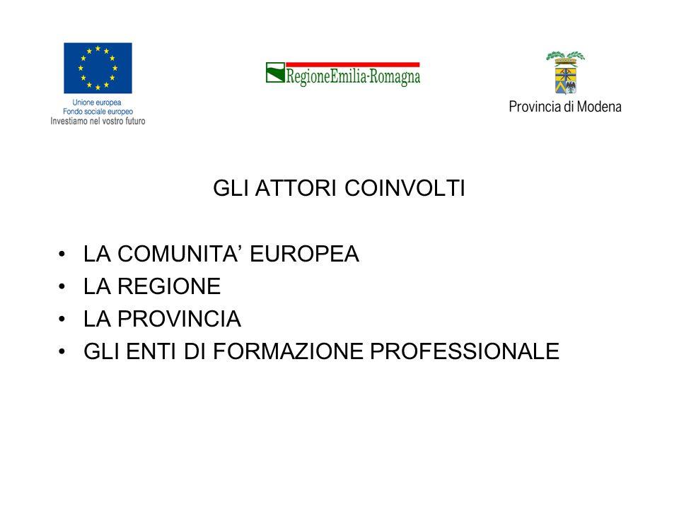GLI ATTORI COINVOLTI LA COMUNITA' EUROPEA LA REGIONE LA PROVINCIA GLI ENTI DI FORMAZIONE PROFESSIONALE
