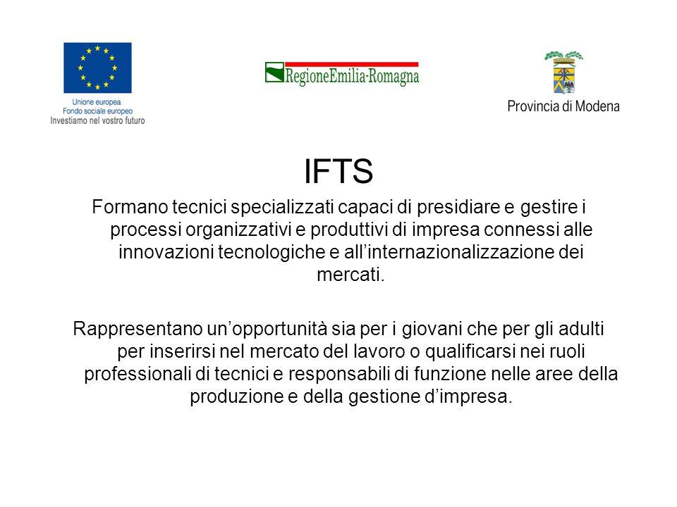 IFTS Formano tecnici specializzati capaci di presidiare e gestire i processi organizzativi e produttivi di impresa connessi alle innovazioni tecnologiche e all'internazionalizzazione dei mercati.