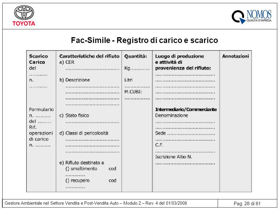 Pag. 28 di 61 Gestore Ambientale nel Settore Vendita e Post-Vendita Auto – Modulo 2 – Rev. 4 del 01/03/2008 Fac-Simile - Registro di carico e scarico