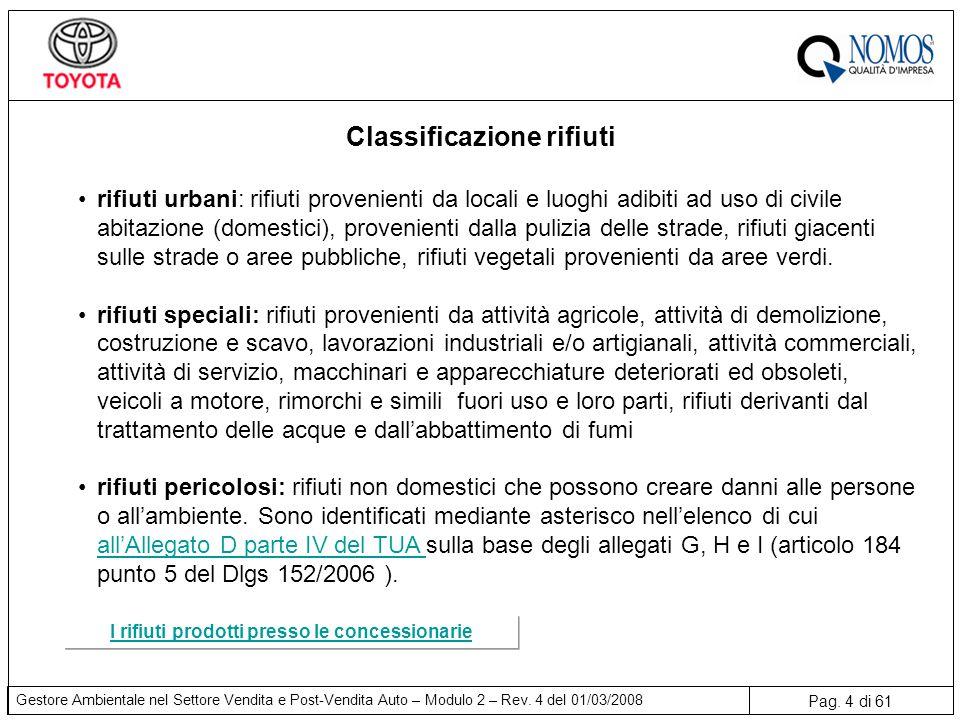 Pag. 4 di 61 Gestore Ambientale nel Settore Vendita e Post-Vendita Auto – Modulo 2 – Rev. 4 del 01/03/2008 Classificazione rifiuti rifiuti urbani: rif