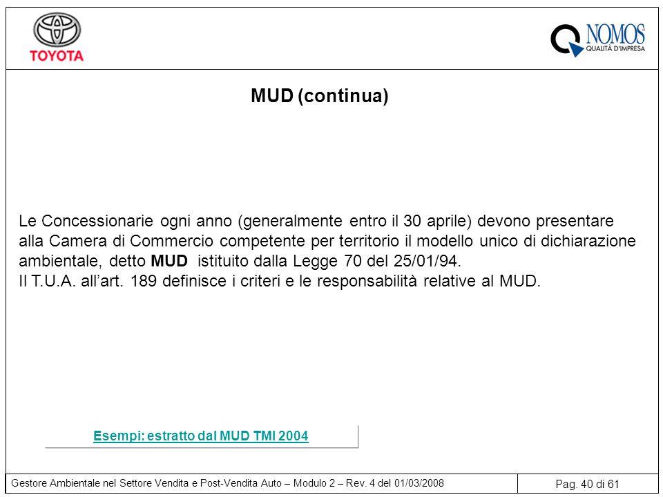 Pag. 40 di 61 Gestore Ambientale nel Settore Vendita e Post-Vendita Auto – Modulo 2 – Rev. 4 del 01/03/2008 MUD (continua) Le Concessionarie ogni anno