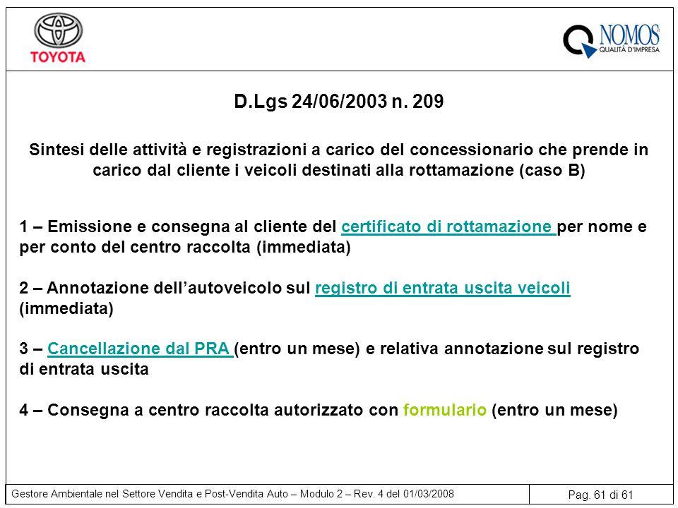 Pag. 61 di 61 Gestore Ambientale nel Settore Vendita e Post-Vendita Auto – Modulo 2 – Rev. 4 del 01/03/2008 1 – Emissione e consegna al cliente del ce