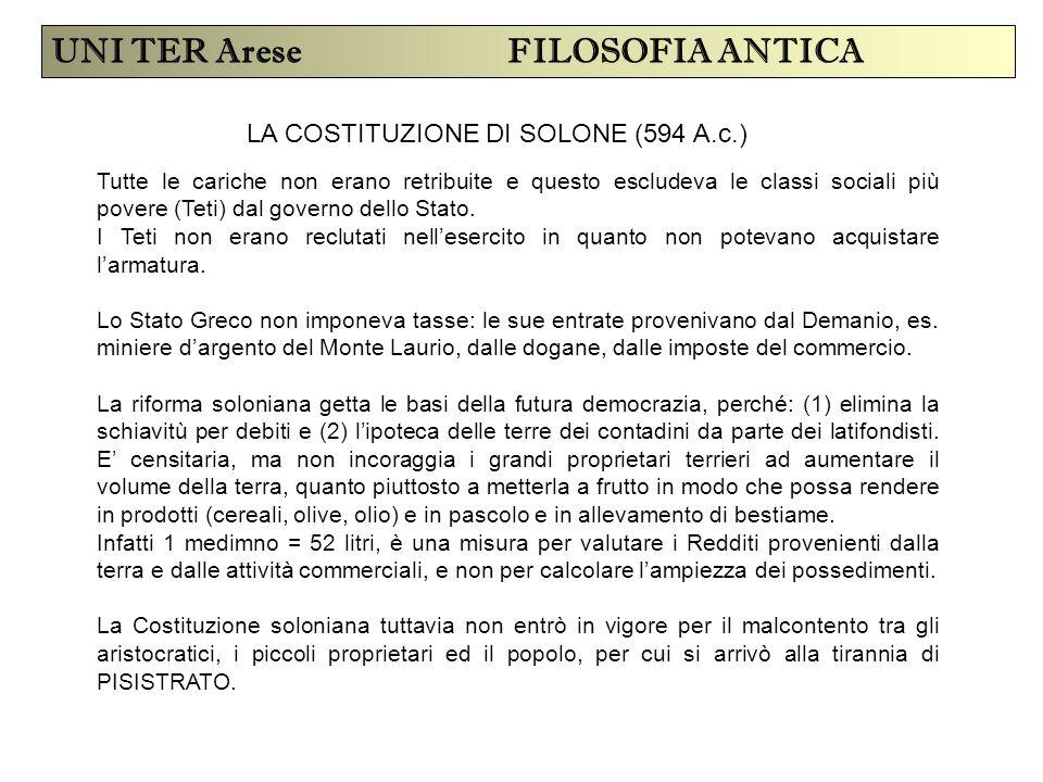 UNI TER Arese FILOSOFIA ANTICA LA COSTITUZIONE DI SOLONE (594 A.c.) Tutte le cariche non erano retribuite e questo escludeva le classi sociali più pov