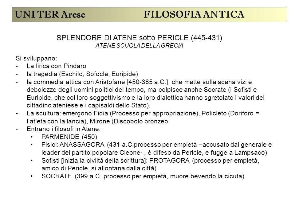 UNI TER Arese FILOSOFIA ANTICA Si sviluppano: -La lirica con Pindaro -la tragedia (Eschilo, Sofocle, Euripide) -la commedia attica con Aristofane [450