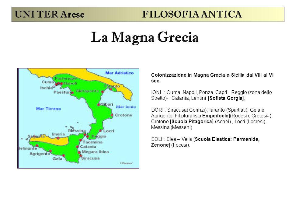 La Magna Grecia UNI TER Arese FILOSOFIA ANTICA Colonizzazione in Magna Grecia e Sicilia dal VIII al VI sec. IONI : Cuma, Napoli, Ponza, Capri- Reggio