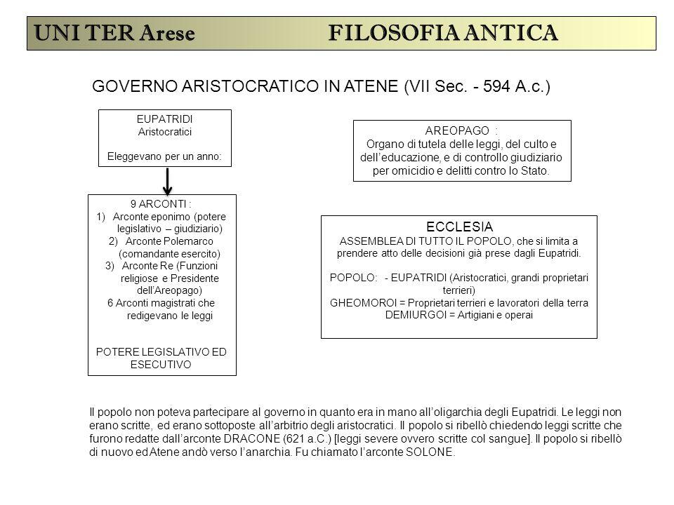 GOVERNO ARISTOCRATICO IN ATENE (VII Sec. - 594 A.c.) EUPATRIDI Aristocratici Eleggevano per un anno: AREOPAGO : Organo di tutela delle leggi, del cult