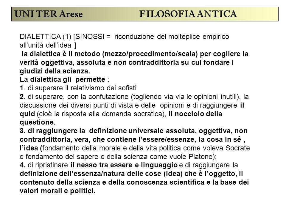 UNI TER Arese FILOSOFIA ANTICA DIALETTICA (1) [SINOSSI = riconduzione del molteplice empirico all'unità dell'idea ] la dialettica è il metodo (mezzo/p