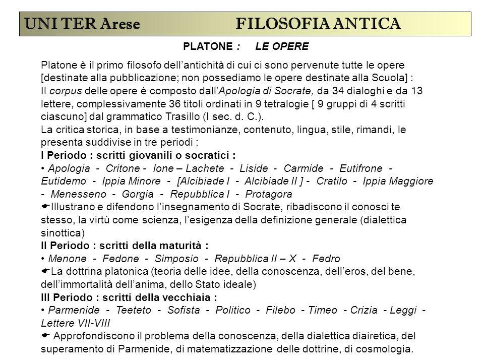 PLATONE : LE OPERE UNI TER Arese FILOSOFIA ANTICA Platone è il primo filosofo dell'antichità di cui ci sono pervenute tutte le opere [destinate alla p