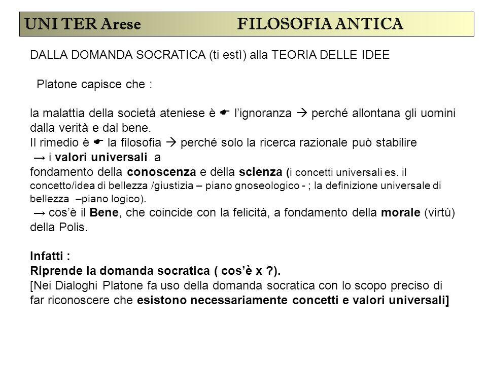UNI TER Arese FILOSOFIA ANTICA DALLA DOMANDA SOCRATICA (ti estì) alla TEORIA DELLE IDEE Platone capisce che : la malattia della società ateniese è  l
