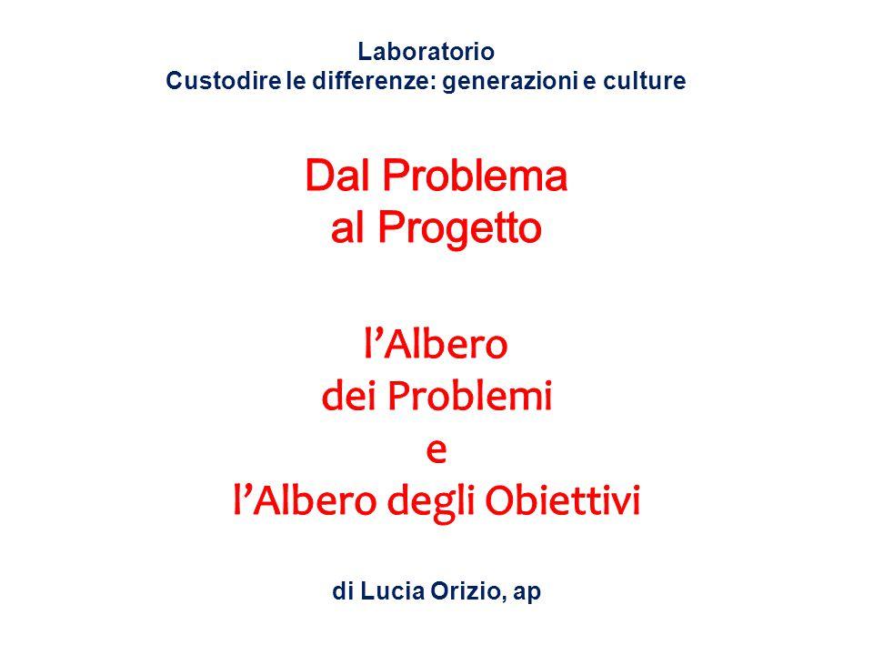di Lucia Orizio, ap Laboratorio Custodire le differenze: generazioni e culture