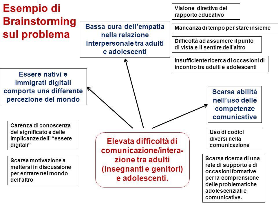 Elevata difficoltà di comunicazione/intera- zione tra adulti (insegnanti e genitori) e adolescenti. Essere nativi e immigrati digitali comporta una di
