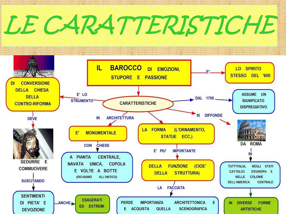 LE CARATTERISTICHE