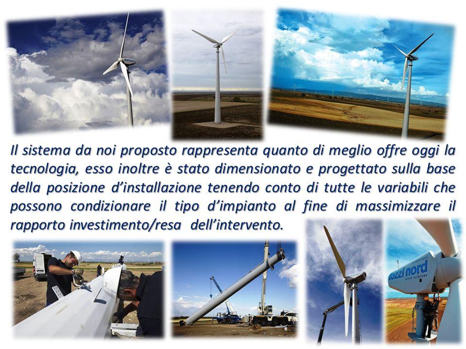 La società WinAlliance, dopo attenta analisi del problema, dopo interpellanze al mondo politico (ministero risorse ecosostenibili e rinnovabili), si è