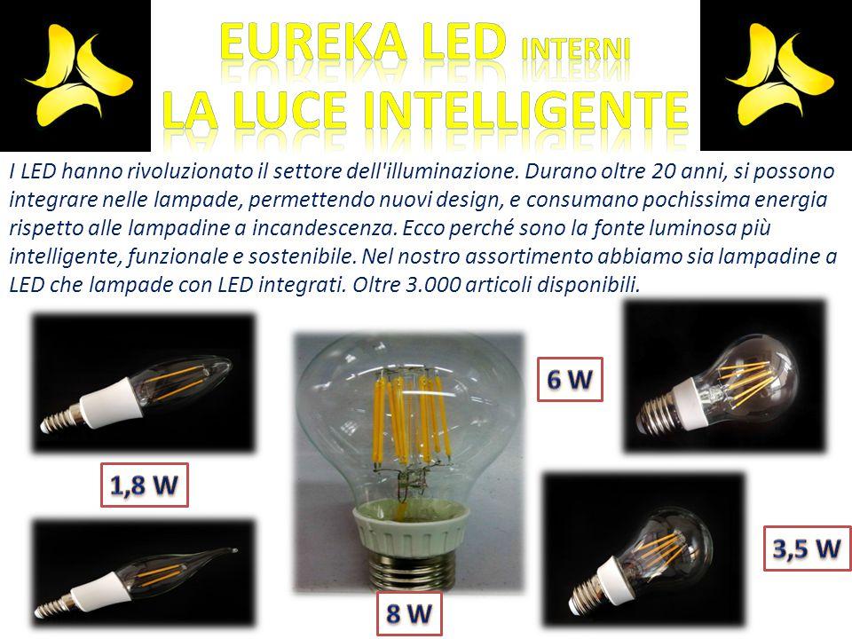 I LED hanno rivoluzionato il settore dell'illuminazione. Durano oltre 20 anni, si possono integrare nelle lampade, permettendo nuovi design, e consuma