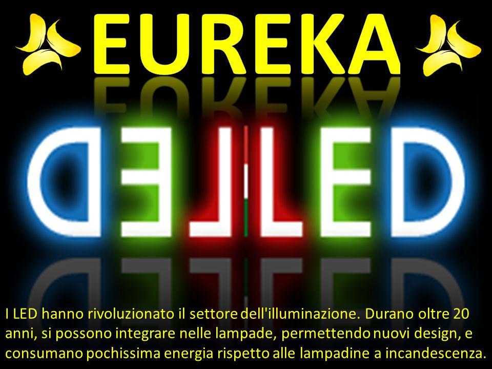 I LED hanno rivoluzionato il settore dell illuminazione.