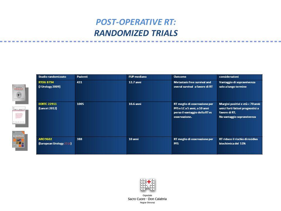 Studio randomizzatoPazientiFUP medianoOutcomeconsiderazioni RTOG 8794 (J Urology 2009) 43112.7 anni Metastasis free survival and overal survival a favore di RT Vantaggio di sopravvivenza solo a lungo termine EORTC 22911 (Lancet 2012) 100510.6 anni RT meglio di osservazione per PFS e LC a 5 anni, a 10 anni perso il vantaggio della RT vs osservazione.