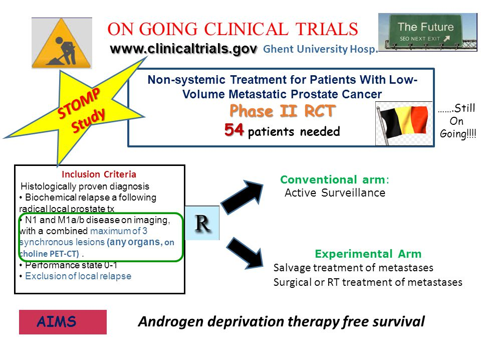 www.clinicaltrials.gov Non-systemic Treatment for Patients With Low- Volume Metastatic Prostate Cancer Phase II RCT 54 54 patients needed Androgen dep