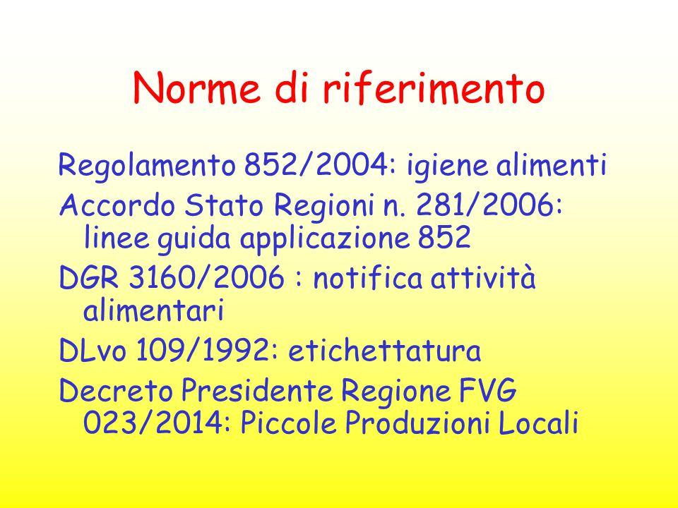 Norme di riferimento Regolamento 852/2004: igiene alimenti Accordo Stato Regioni n. 281/2006: linee guida applicazione 852 DGR 3160/2006 : notifica at