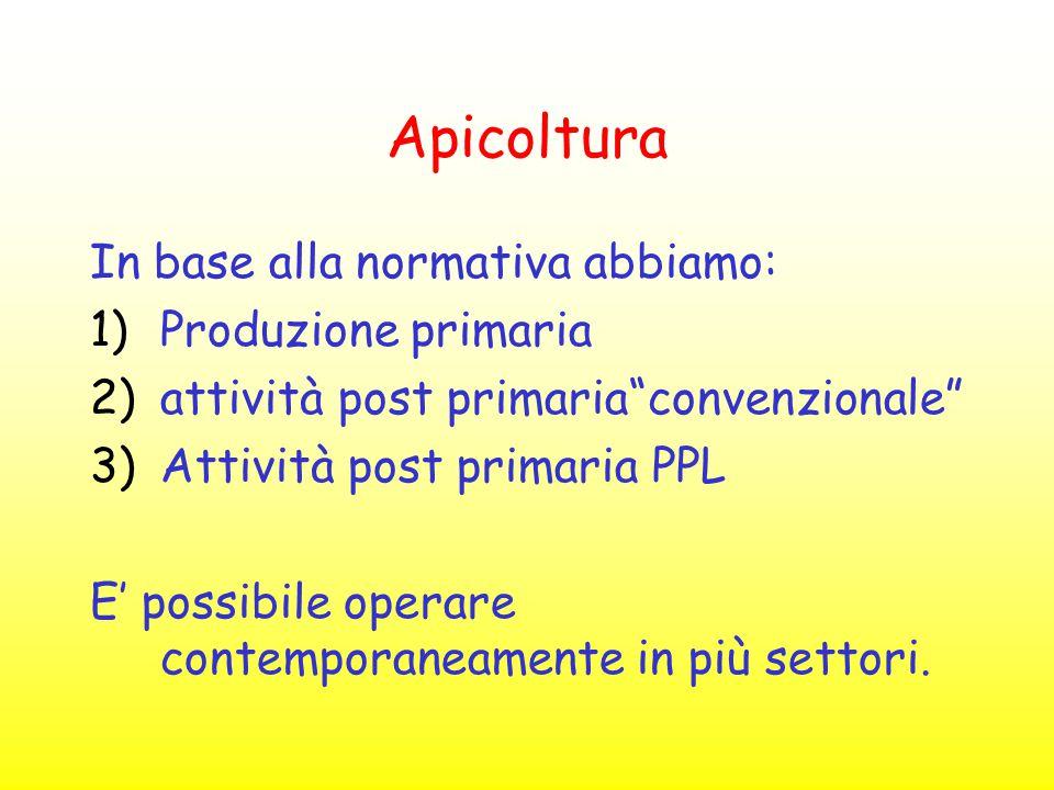 """Apicoltura In base alla normativa abbiamo: 1)Produzione primaria 2)attività post primaria""""convenzionale"""" 3)Attività post primaria PPL E' possibile ope"""