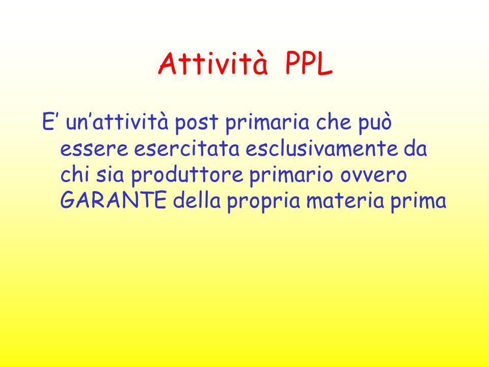 Attività PPL E' un'attività post primaria che può essere esercitata esclusivamente da chi sia produttore primario ovvero GARANTE della propria materia