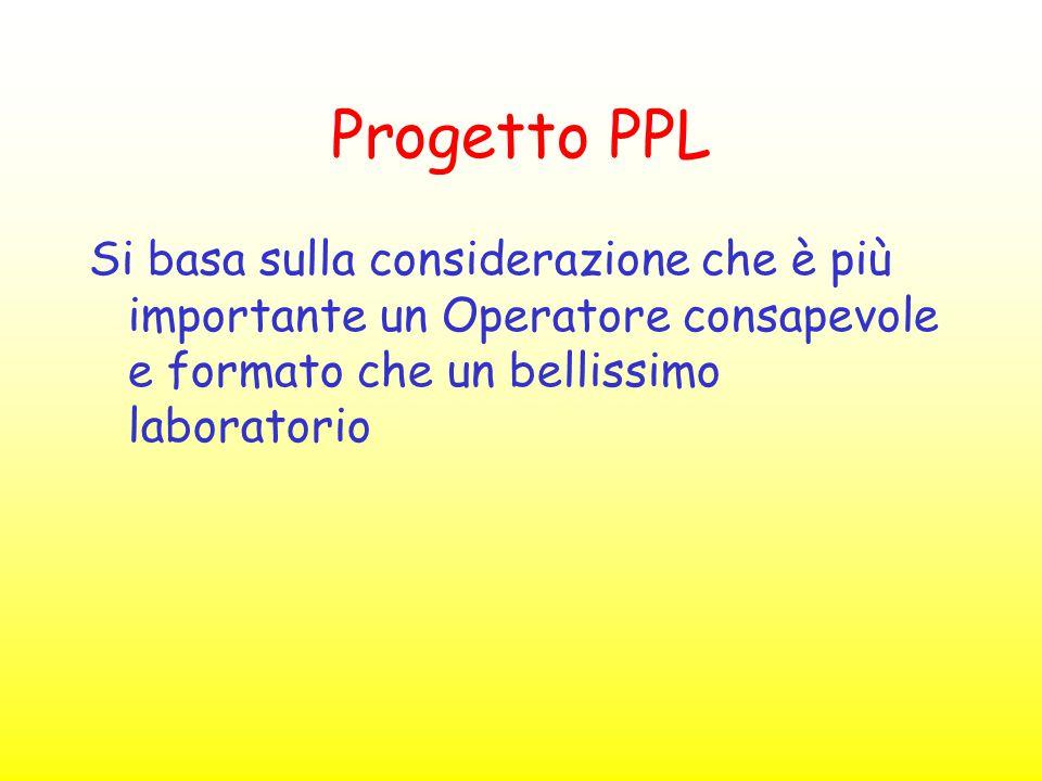 Progetto PPL Si basa sulla considerazione che è più importante un Operatore consapevole e formato che un bellissimo laboratorio